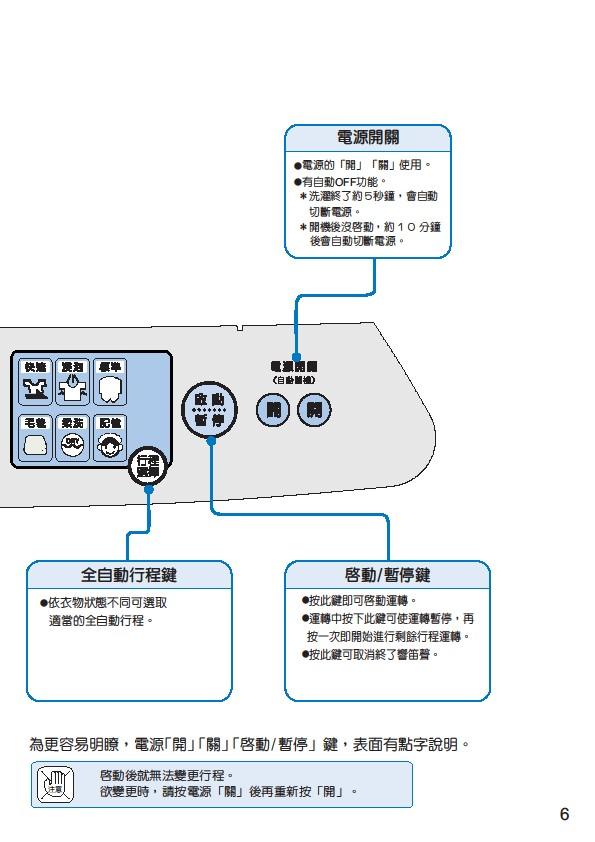 SW-1088UF-help-6
