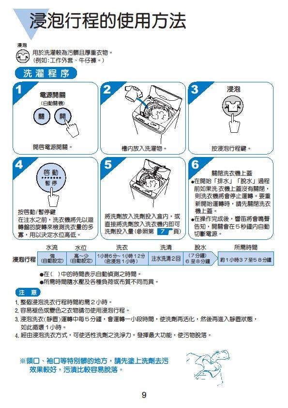 SW-1088UF-help-9
