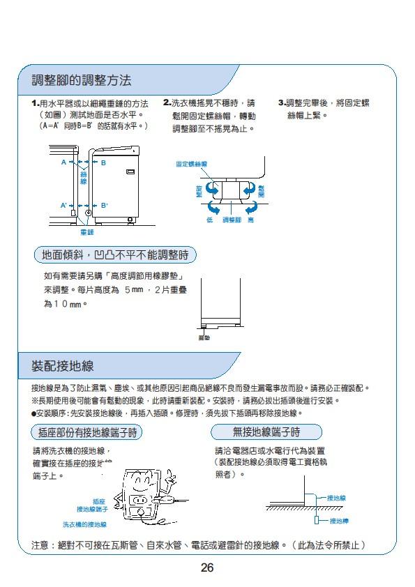 SW-1088UF-help-26