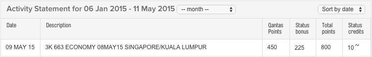 1200h Screen Shot 2015-05-11 at 9.53.11 pm Qantas Points Credited.png
