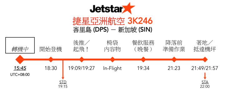 1545Slide1 In Transit