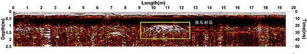 圖A-4 測線No.32之透地雷達圖徵.png