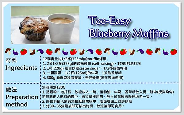 too easy blueberry muffin