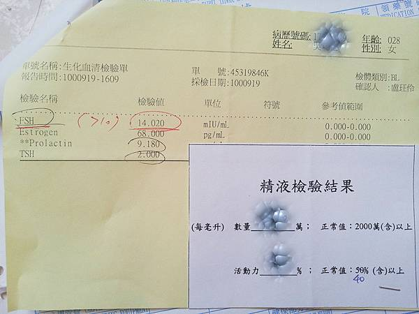 新光黃建榮_精蟲報告