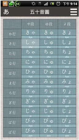日文學習APP2
