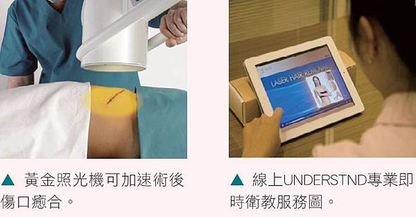 術後黃金光照護系統
