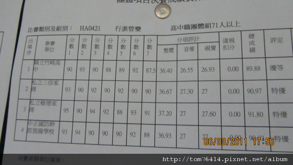 南區成績06