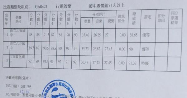 北區室外管樂成績-03