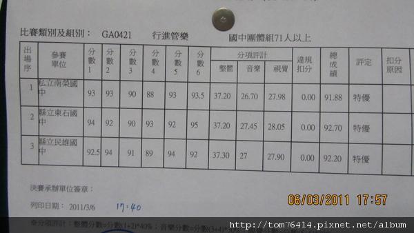 南區成績05