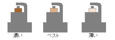 日本化油器翻譯8