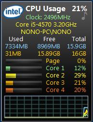 All CPU Meter v4.7.3
