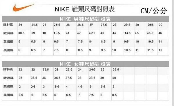 Adidas Originals NMD R2 PK BY2245 白色  水玉 點點休閒運動男女慢跑潮流鞋款