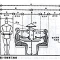 人體尺寸VS室內空間