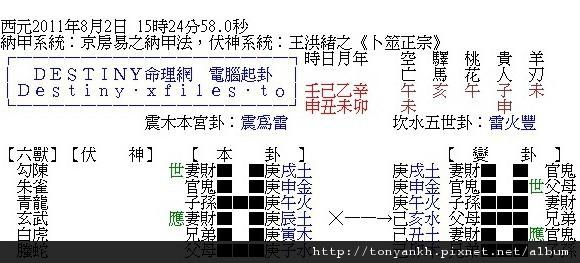 20110802股巿波動預測_六爻卦占卜