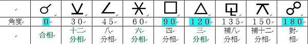 What Watch 操作_G4