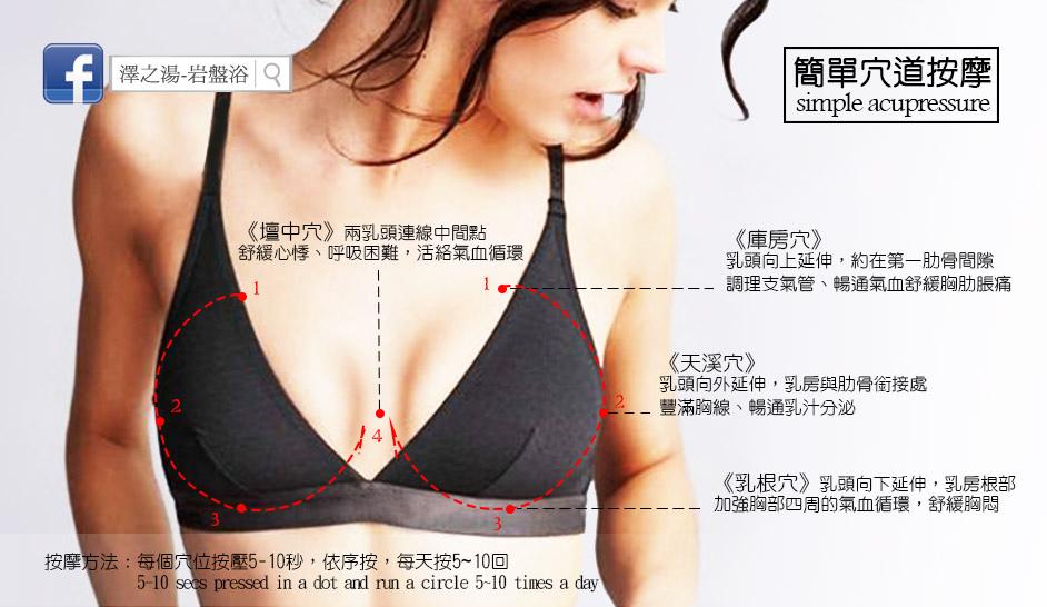 0727澤之湯-女人要的不只是豐胸,更要美胸-3.jpg
