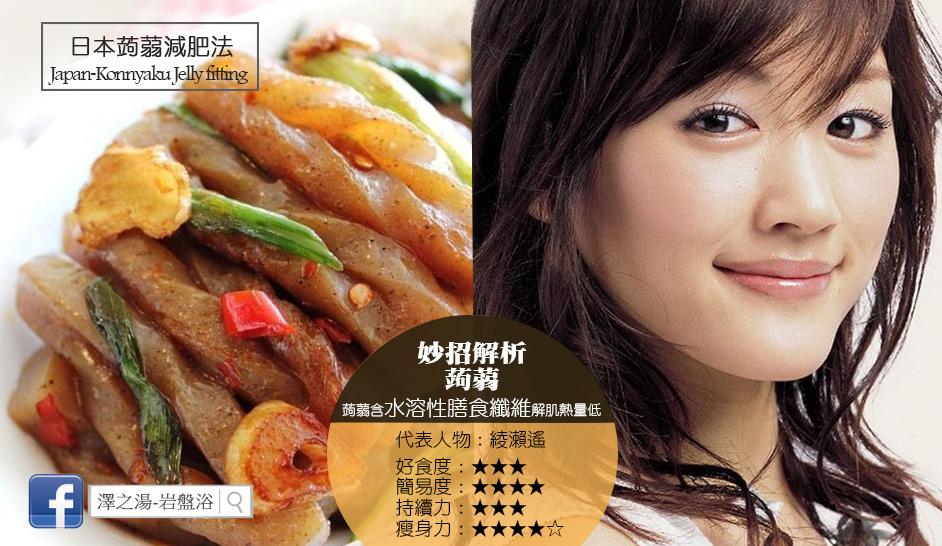 0901澤之湯-各國超夯減肥妙招報你知02.jpg