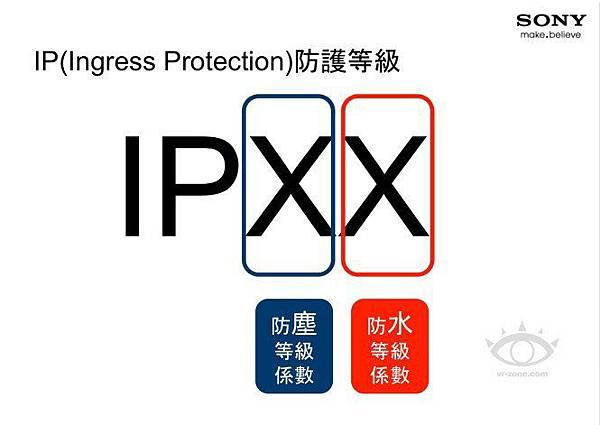 IPXX-防水認證-11-665x471.jpg