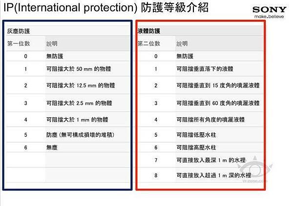 IPXX-防水認證-21-665x467.jpg