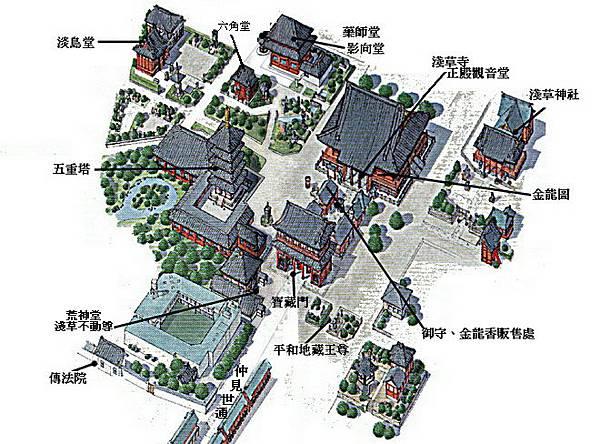 淺草寺建築群地圖.jpg