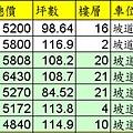 1021116千江月實價登錄