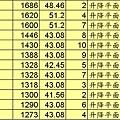 1021116集英堡5期02