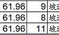 寶石上品苑20131201實價登錄04