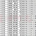 寶石上品苑20131201實價登錄02