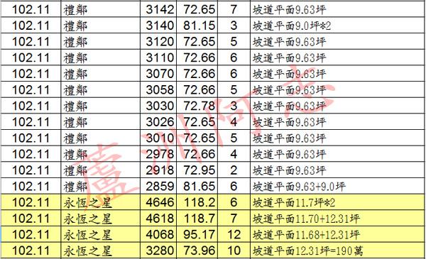 20140116實價登錄02