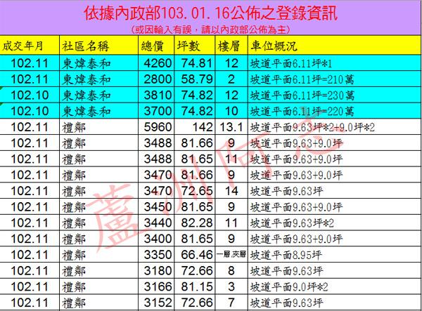 20140116實價登錄