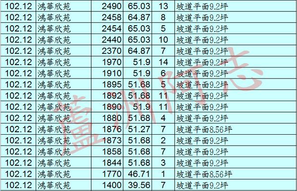 20140301實價登錄03