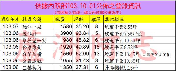 20141001實價登錄