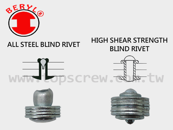 HIGH SHEAR STRENGTH BLIND RIVET-7-topscrew.jpg