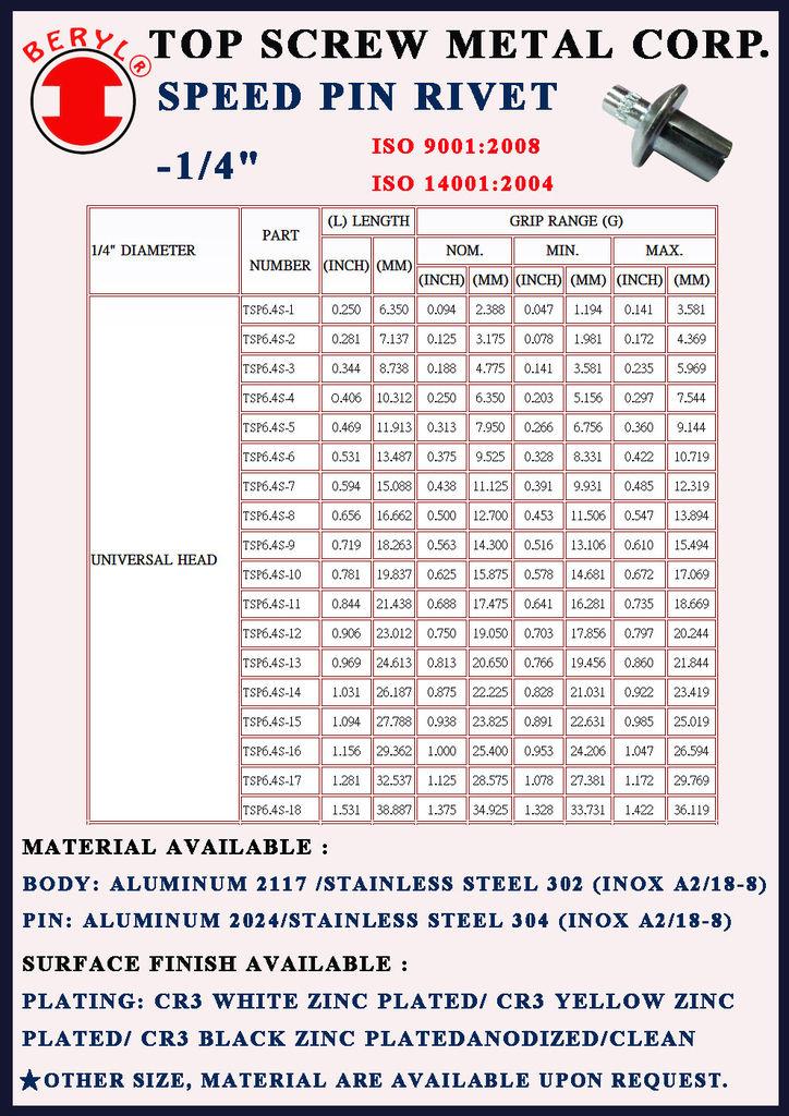 SPEED PIN RIVET 1-4 001.jpg