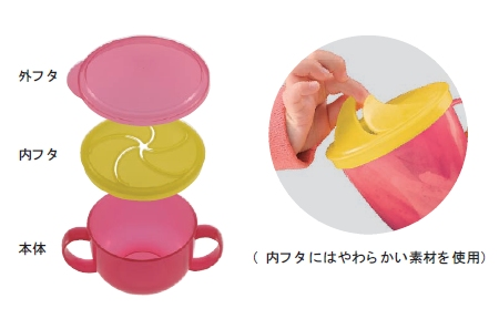 こぼれないスティックカップ