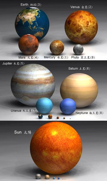 九大行星大小.jpg