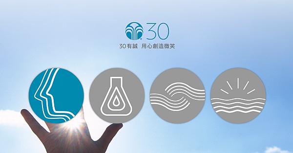 NU SKIN-如新的優勢與優異 30年不斷創新領先業界