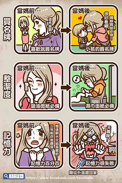 網路漫畫74部落格