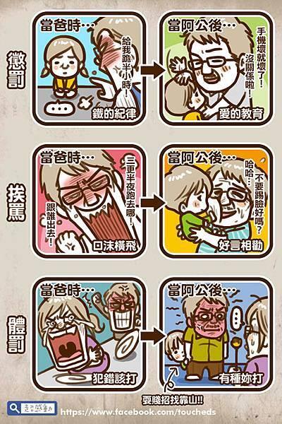 網路漫畫75部落格