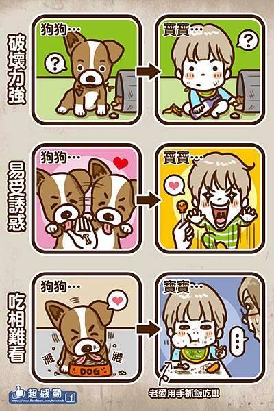 網路漫畫95部落格