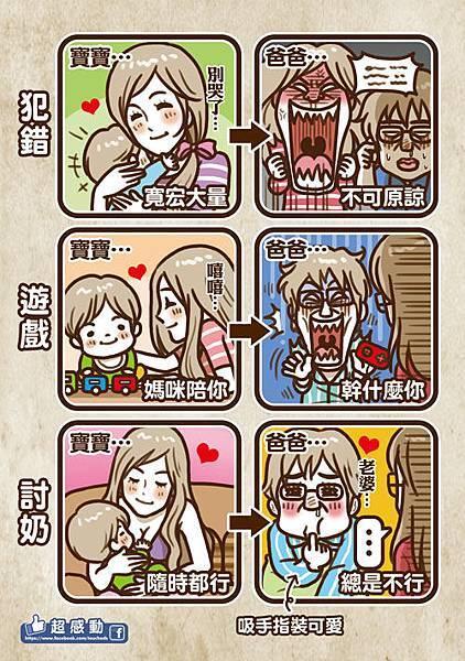 網路漫畫96部落格