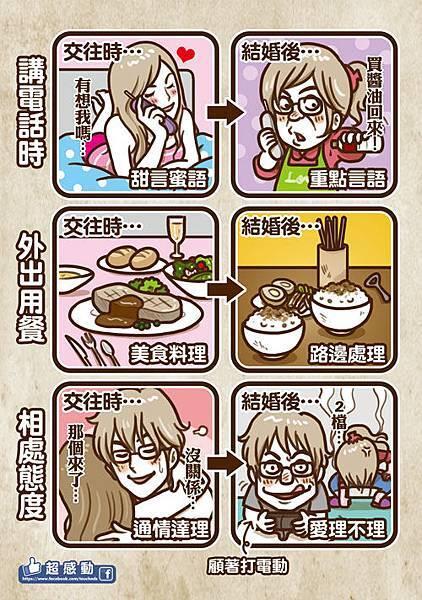 網路漫畫120部落格