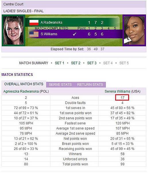 Serena_Wimbledon_2012_07