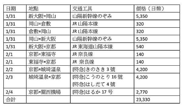 Kansai_Pass_Fee_List.jpg