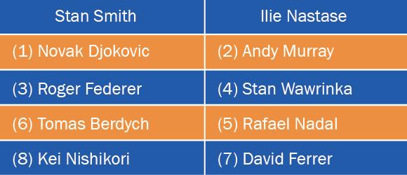 2015_ATP_Final_Singles_Group.jpg