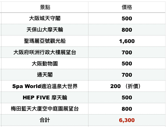 Osaka_Amazing_Card_List.jpg