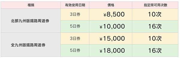 JR_Pass_Kyushu_Reservation.jpg