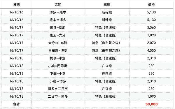 JR_Pass_Kyushu_Cost.jpg
