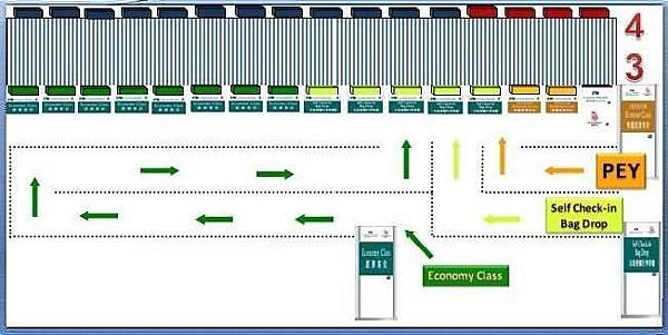 國泰航空特選經濟客艙報到櫃台
