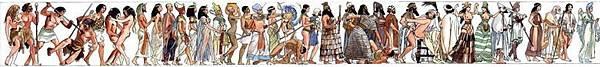 時間線Time line -人類進化Human evolution